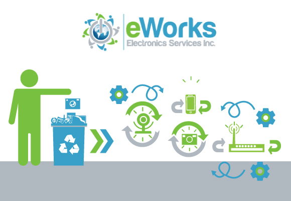 eWorks Electronics Recycling Service: Doing Good for the Elk Grove Community